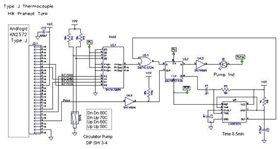 wood heat controller